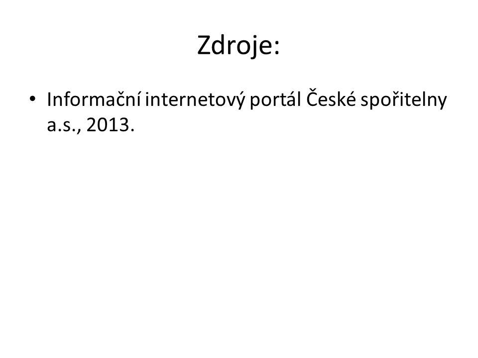 Zdroje: Informační internetový portál České spořitelny a.s., 2013.