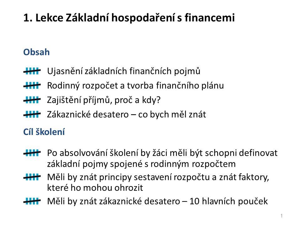 1. Lekce Základní hospodaření s financemi Ujasnění základních finančních pojmů Rodinný rozpočet a tvorba finančního plánu Zajištění příjmů, proč a kdy