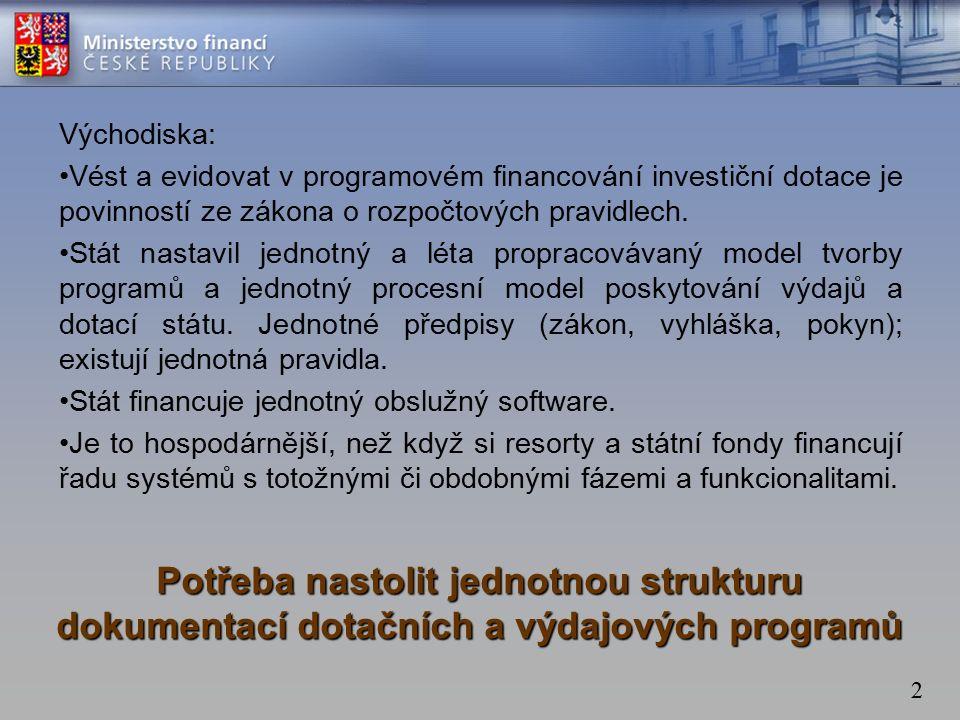2 Potřeba nastolit jednotnou strukturu dokumentací dotačních a výdajových programů Východiska: Vést a evidovat v programovém financování investiční dotace je povinností ze zákona o rozpočtových pravidlech.