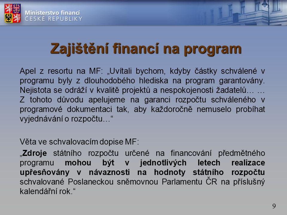 """9 Zajištění financí na program Apel z resortu na MF: """"Uvítali bychom, kdyby částky schválené v programu byly z dlouhodobého hlediska na program garantovány."""