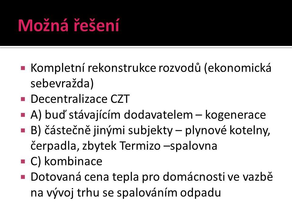  Kompletní rekonstrukce rozvodů (ekonomická sebevražda)  Decentralizace CZT  A) buď stávajícím dodavatelem – kogenerace  B) částečně jinými subjek