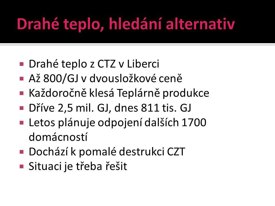  Drahé teplo z CTZ v Liberci  Až 800/GJ v dvousložkové ceně  Každoročně klesá Teplárně produkce  Dříve 2,5 mil. GJ, dnes 811 tis. GJ  Letos plánu