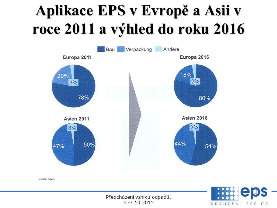 Předcházení vzniku odpadů, 6.-7.10.2015 Aplikace EPS v Evropě a Asii v roce 2011 a výhled do roku 2016