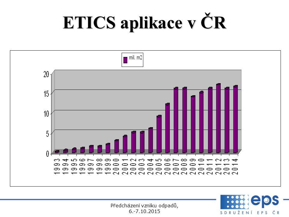 Předcházení vzniku odpadů, 6.-7.10.2015 ETICS aplikace v ČR