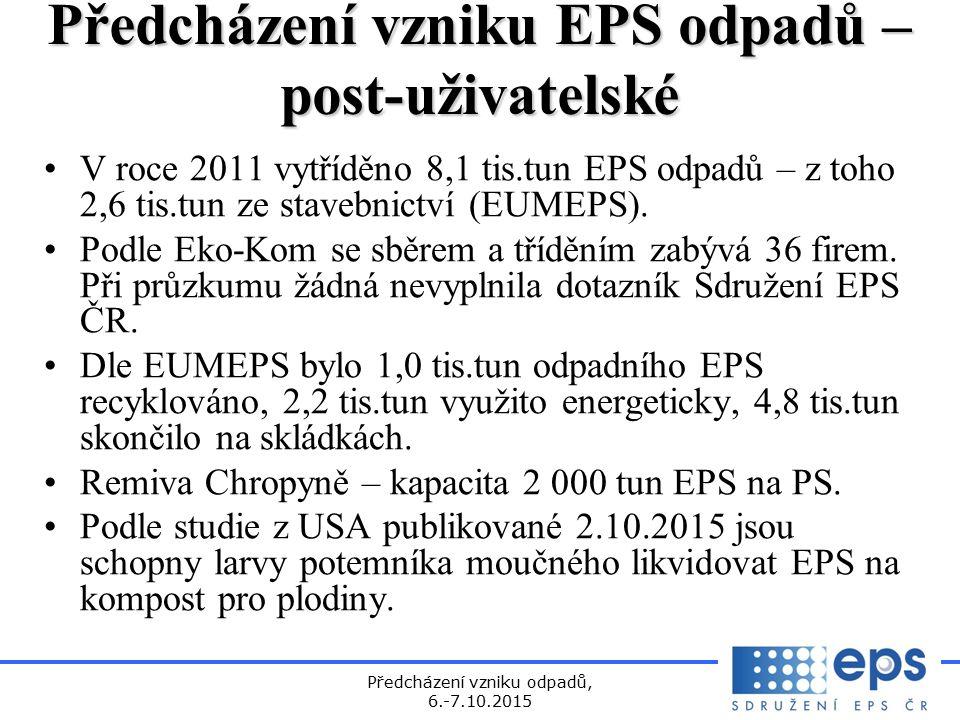 Předcházení vzniku odpadů, 6.-7.10.2015 Předcházení vzniku EPS odpadů – post-uživatelské V roce 2011 vytříděno 8,1 tis.tun EPS odpadů – z toho 2,6 tis.tun ze stavebnictví (EUMEPS).