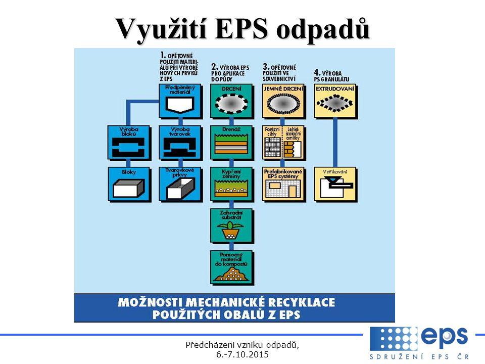 Předcházení vzniku odpadů, 6.-7.10.2015 Využití EPS odpadů