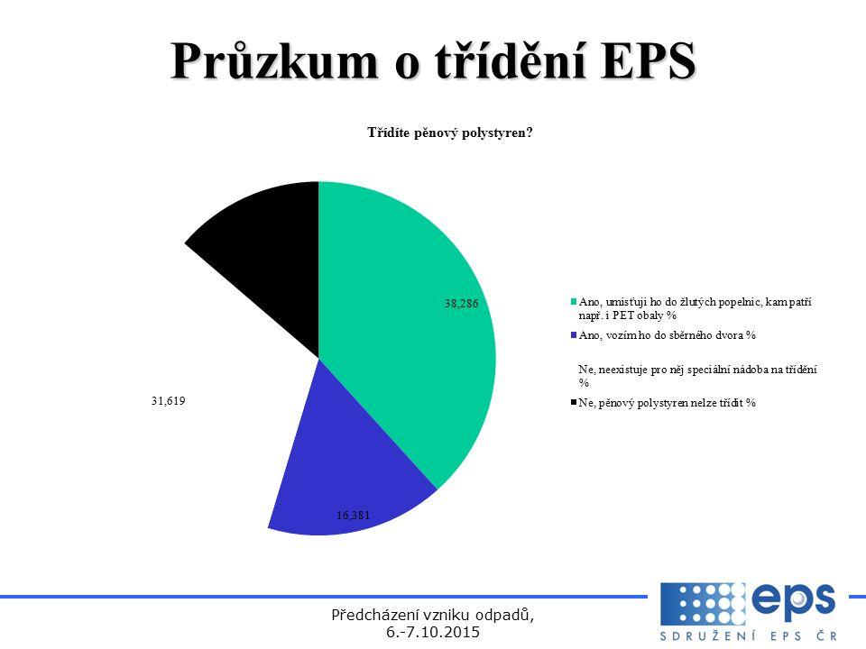 Předcházení vzniku odpadů, 6.-7.10.2015 Průzkum o třídění EPS