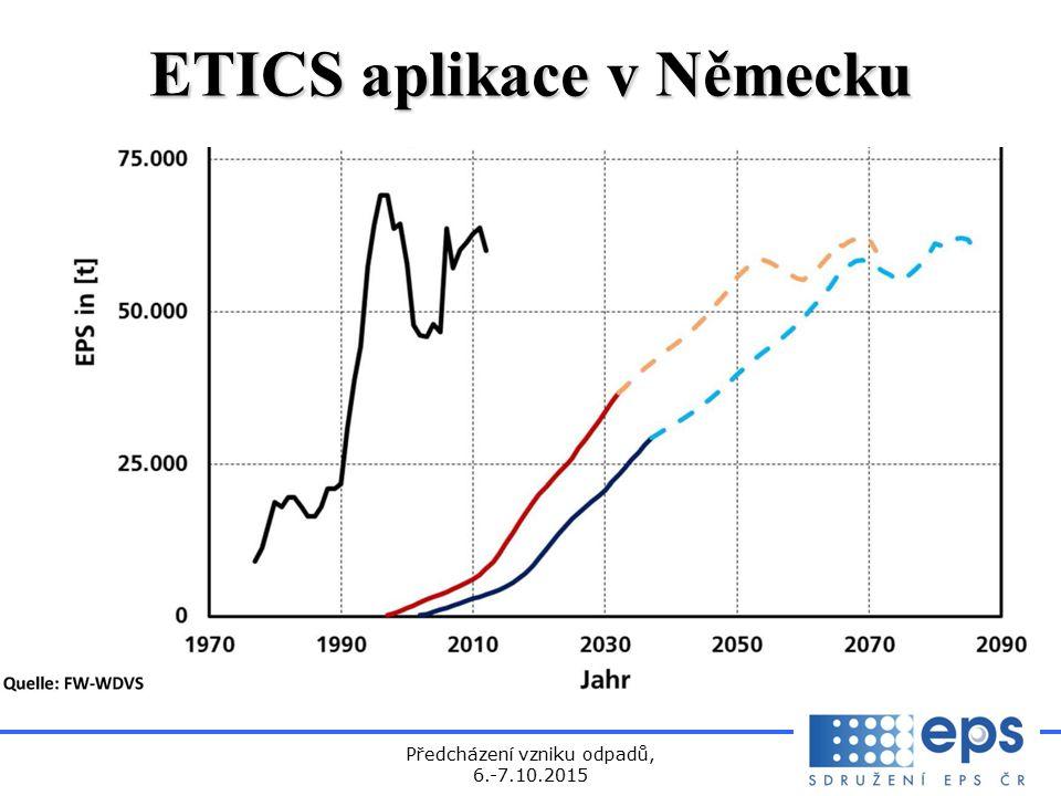 Předcházení vzniku odpadů, 6.-7.10.2015 ETICS aplikace v Německu