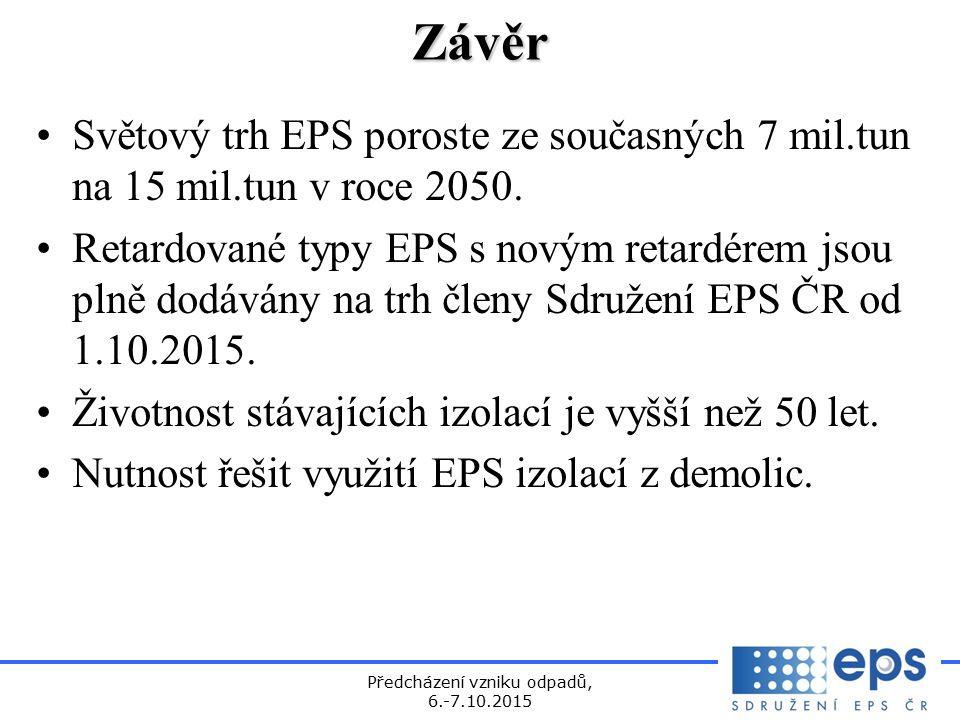 Předcházení vzniku odpadů, 6.-7.10.2015 Závěr Světový trh EPS poroste ze současných 7 mil.tun na 15 mil.tun v roce 2050.