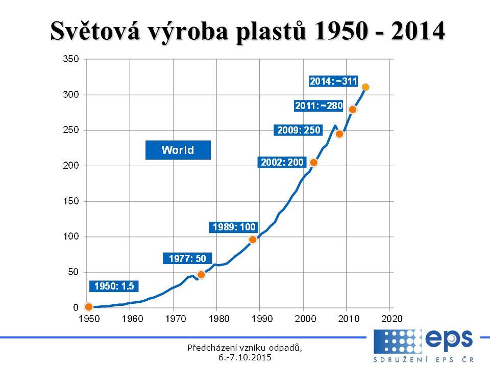 Předcházení vzniku odpadů, 6.-7.10.2015 Světová výroba plastů 1950 - 2014