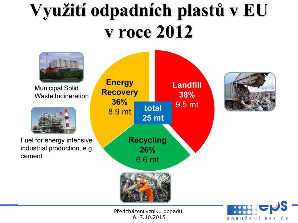 Předcházení vzniku odpadů, 6.-7.10.2015 Využití odpadních plastů v EU v roce 2012