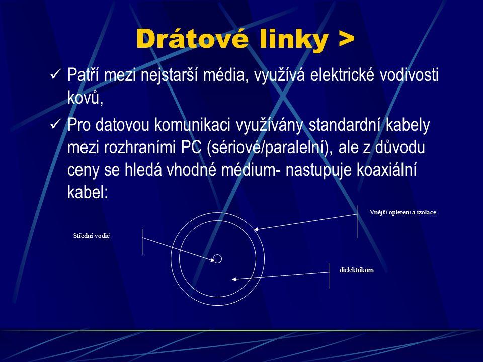 Technologie linek na PL Drátové (koax, TP, UTP, STP, USB) Vláknové (FO MM, SM) Bezdrátové (RR, GSM, GPRS, EDGE, WiFi) Optické (IR sítě)