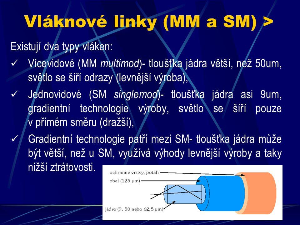 Vláknové linky (optika) > S rozmachem vývoje sítí a multimediální komunikace náročné na rychlost a zpoždění nabyla významu potřeba zvyšování překlenutelné vzdálenosti i propustnosti.