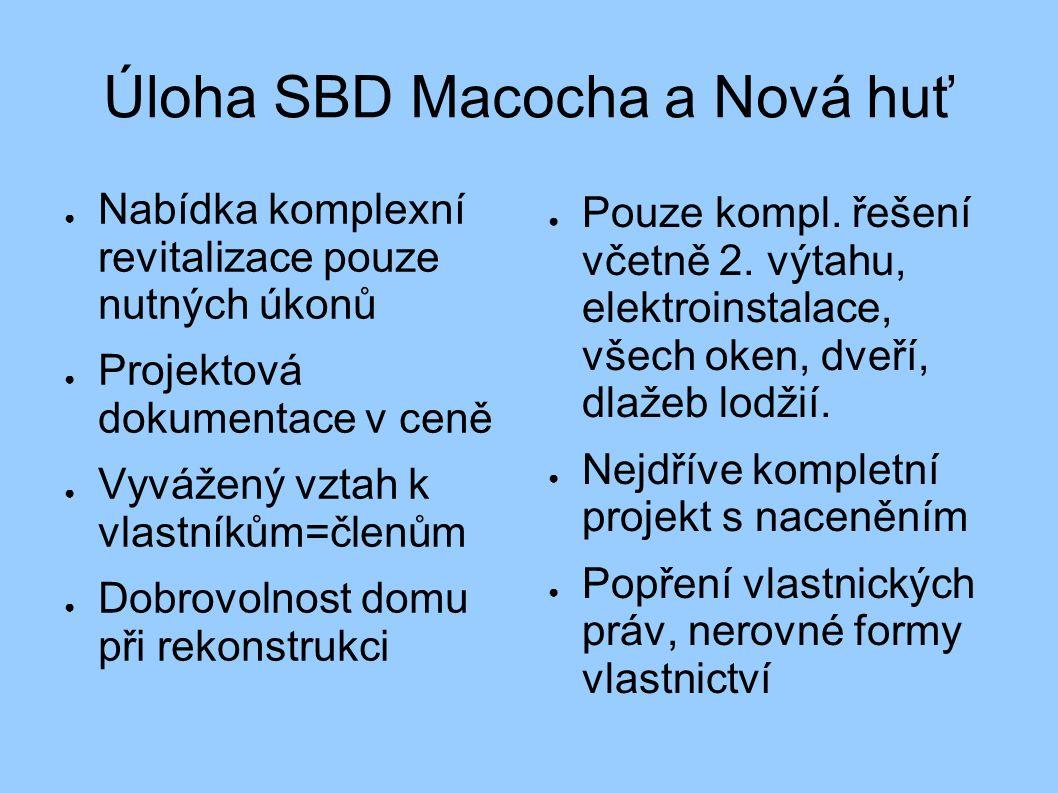 Úloha SBD Macocha a Nová huť ● Nabídka komplexní revitalizace pouze nutných úkonů ● Projektová dokumentace v ceně ● Vyvážený vztah k vlastníkům=členům