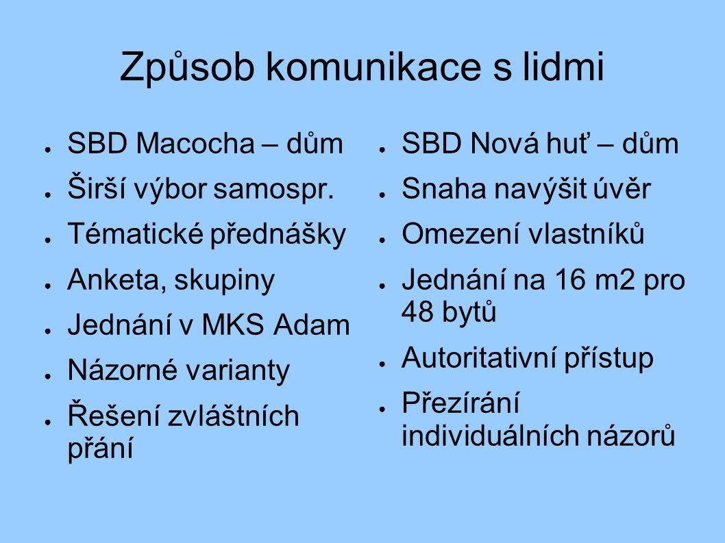Způsob komunikace s lidmi ● SBD Macocha – dům ● Širší výbor samospr.