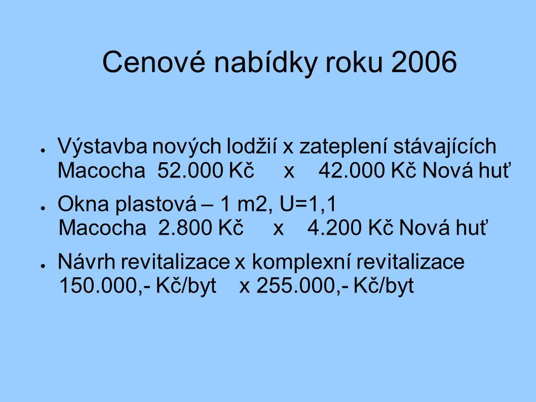 Cenové nabídky roku 2006 ● Výstavba nových lodžií x zateplení stávajících Macocha 52.000 Kč x 42.000 Kč Nová huť ● Okna plastová – 1 m2, U=1,1 Macocha