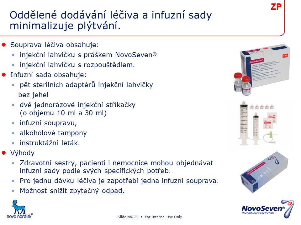 Slide No. 20 For Internal Use Only Oddělené dodávání léčiva a infuzní sady minimalizuje plýtvání.