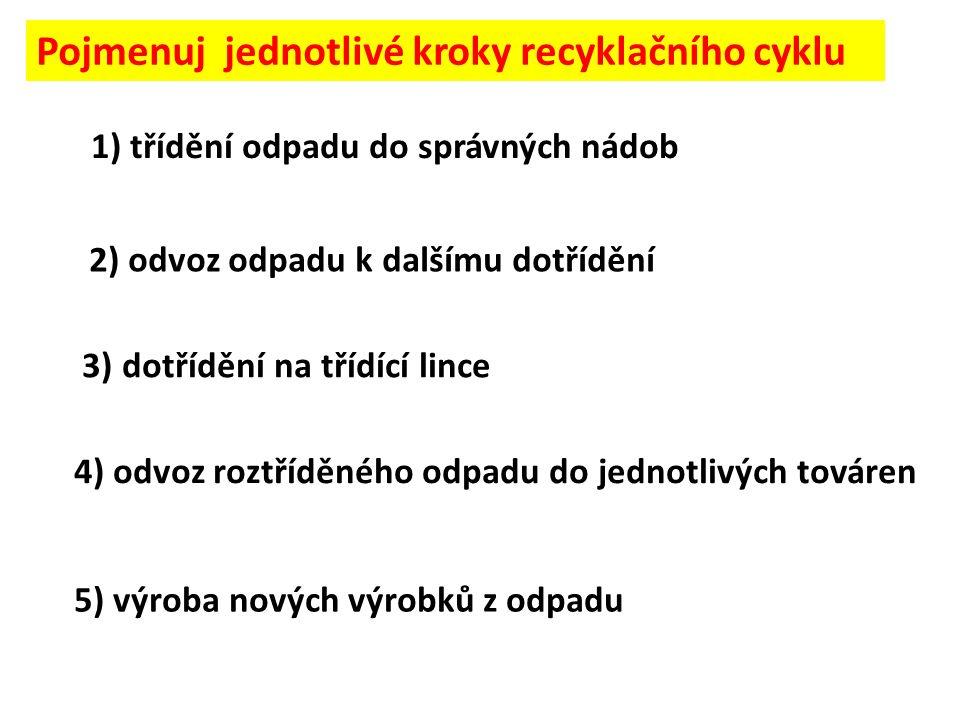 Pojmenuj jednotlivé kroky recyklačního cyklu 1) třídění odpadu do správných nádob 2) odvoz odpadu k dalšímu dotřídění 3) dotřídění na třídící lince 4) odvoz roztříděného odpadu do jednotlivých továren 5) výroba nových výrobků z odpadu
