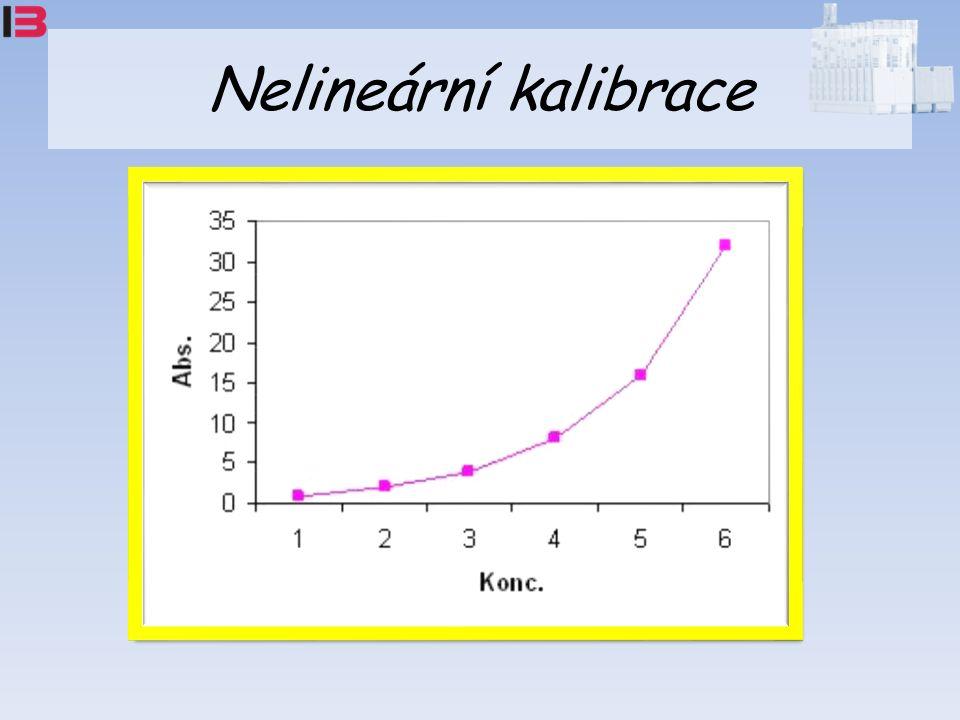 Nelineární kalibrace