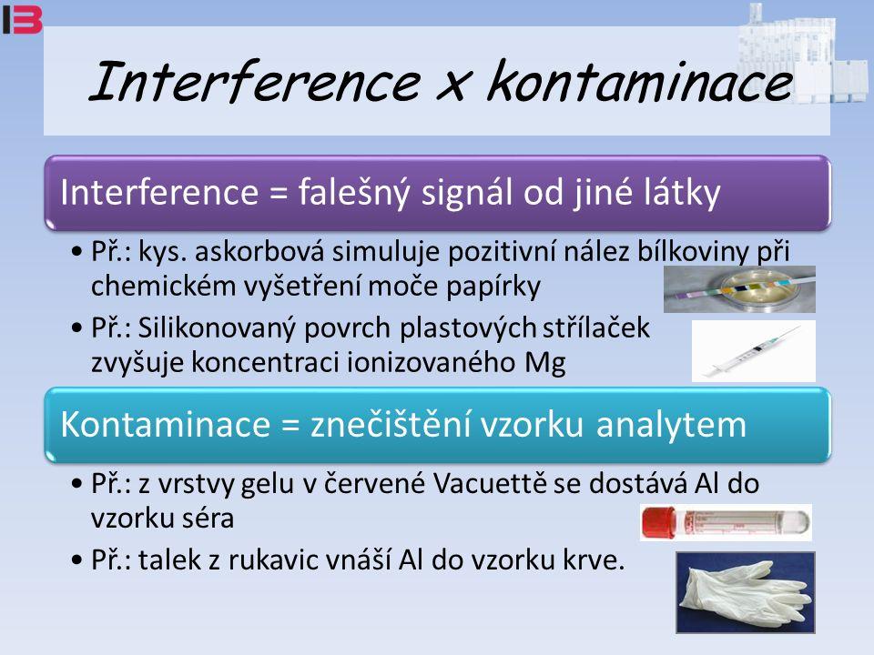 Interference x kontaminace Interference = falešný signál od jiné látky Př.: kys.