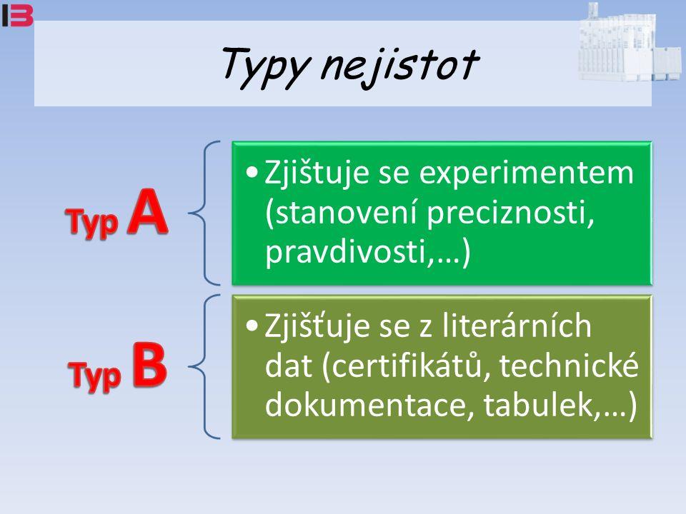 Typy nejistot Zjištuje se experimentem (stanovení preciznosti, pravdivosti,…) Zjišťuje se z literárních dat (certifikátů, technické dokumentace, tabulek,…)