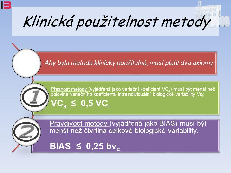 Klinická použitelnost metody Aby byla metoda klinicky použitelná, musí platit dva axiomy : Přesnost metody (vyjádřená jako variační koeficient VCa) musí být menší než polovina variačního koeficientu intraindividuální biologické variability Vci: VC a ≤ 0,5 VC i Pravdivost metody (vyjádřená jako BIAS) musí být menší než čtvrtina celkové biologické variability.