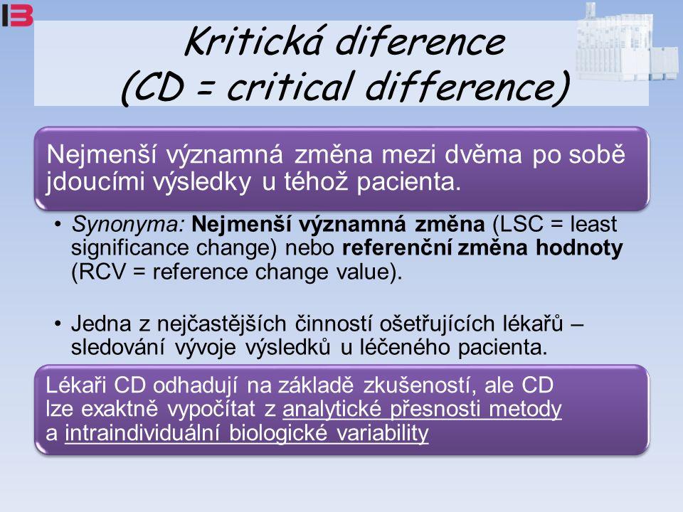 Kritická diference (CD = critical difference) Nejmenší významná změna mezi dvěma po sobě jdoucími výsledky u téhož pacienta.