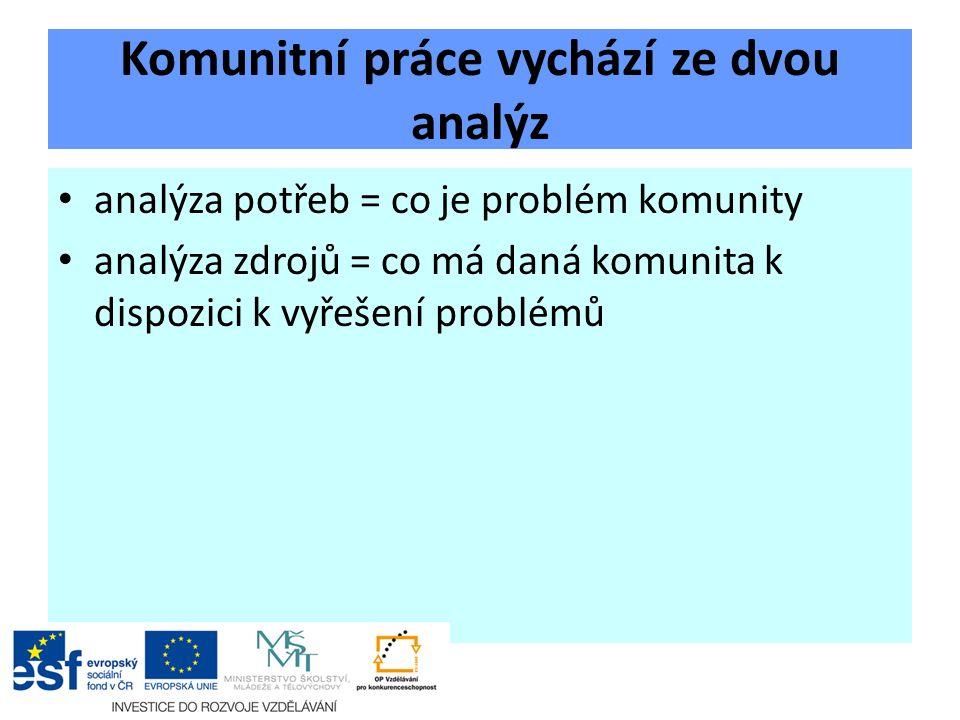 Komunitní práce vychází ze dvou analýz analýza potřeb = co je problém komunity analýza zdrojů = co má daná komunita k dispozici k vyřešení problémů
