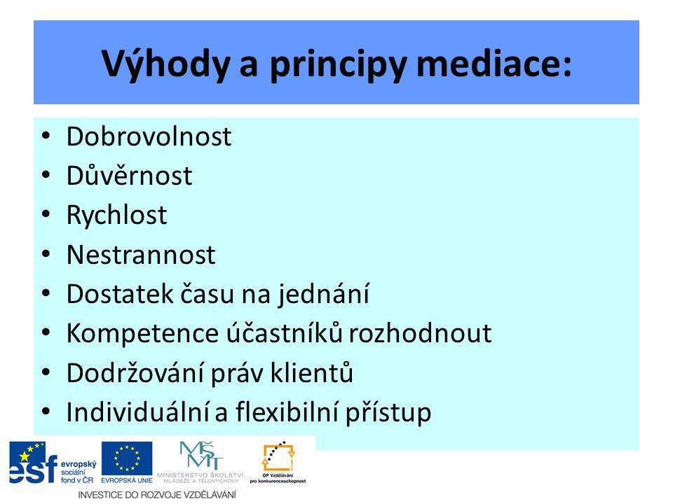 Výhody a principy mediace: Dobrovolnost Důvěrnost Rychlost Nestrannost Dostatek času na jednání Kompetence účastníků rozhodnout Dodržování práv klientů Individuální a flexibilní přístup
