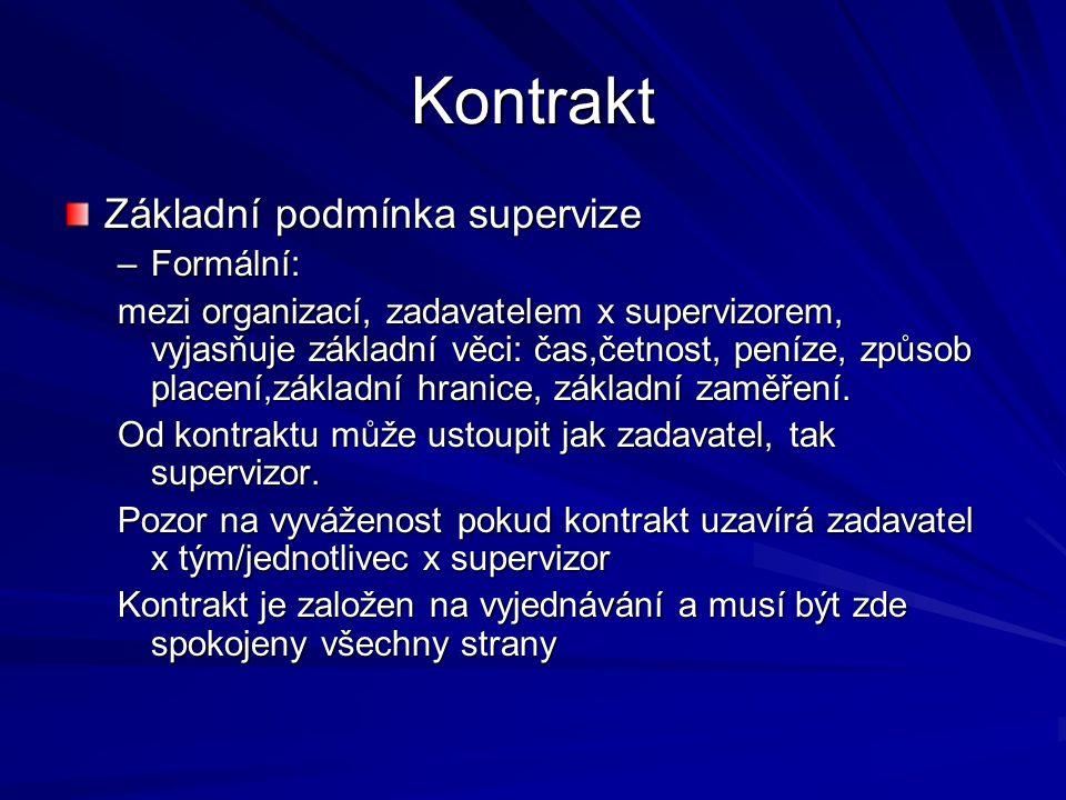 Kontrakt Základní podmínka supervize –Formální: mezi organizací, zadavatelem x supervizorem, vyjasňuje základní věci: čas,četnost, peníze, způsob placení,základní hranice, základní zaměření.