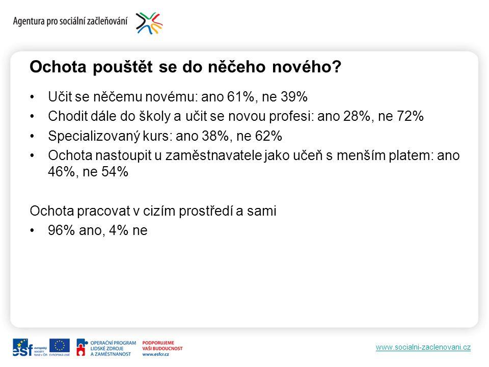 www.socialni-zaclenovani.cz Ochota pouštět se do něčeho nového? Učit se něčemu novému: ano 61%, ne 39% Chodit dále do školy a učit se novou profesi: a