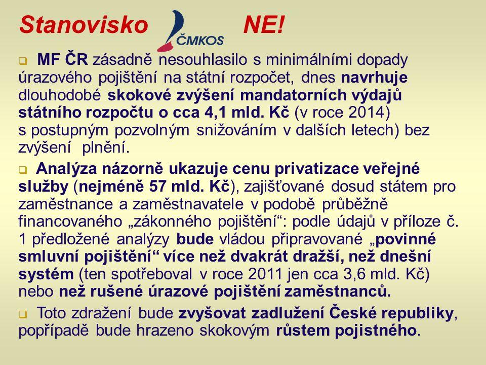 8.funkční období 417 Návrh zákona o zrušení zákona č.
