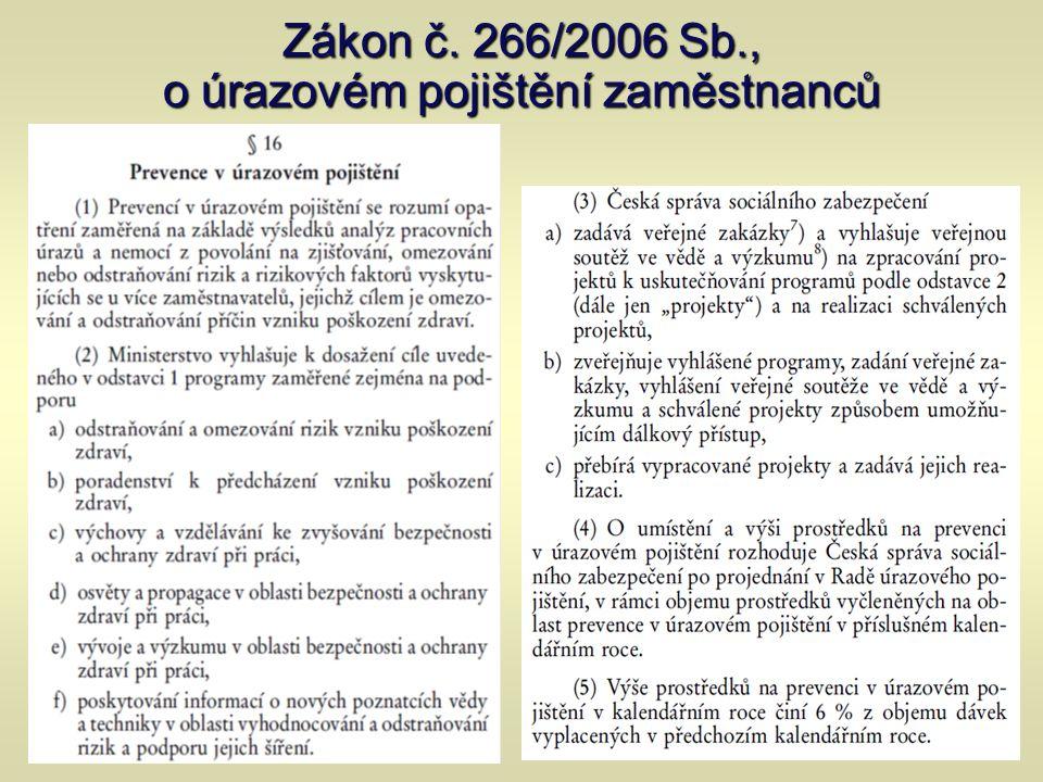 Zákon č. 266/2006 Sb., o úrazovém pojištění zaměstnanců