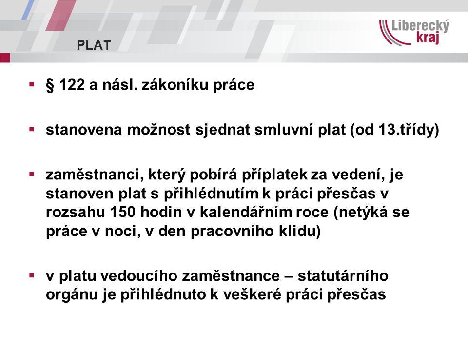 PLAT  § 122 a násl.