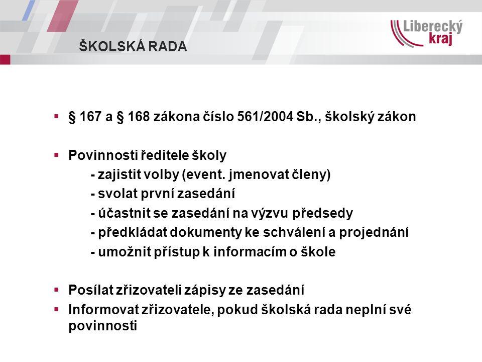 ŠKOLSKÁ RADA  § 167 a § 168 zákona číslo 561/2004 Sb., školský zákon  Povinnosti ředitele školy - zajistit volby (event.