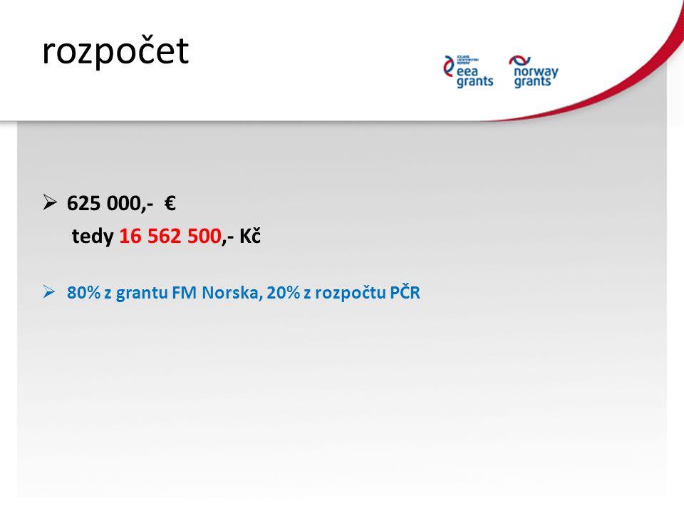 rozpočet  625 000,- € tedy 16 562 500,- Kč  80% z grantu FM Norska, 20% z rozpočtu PČR