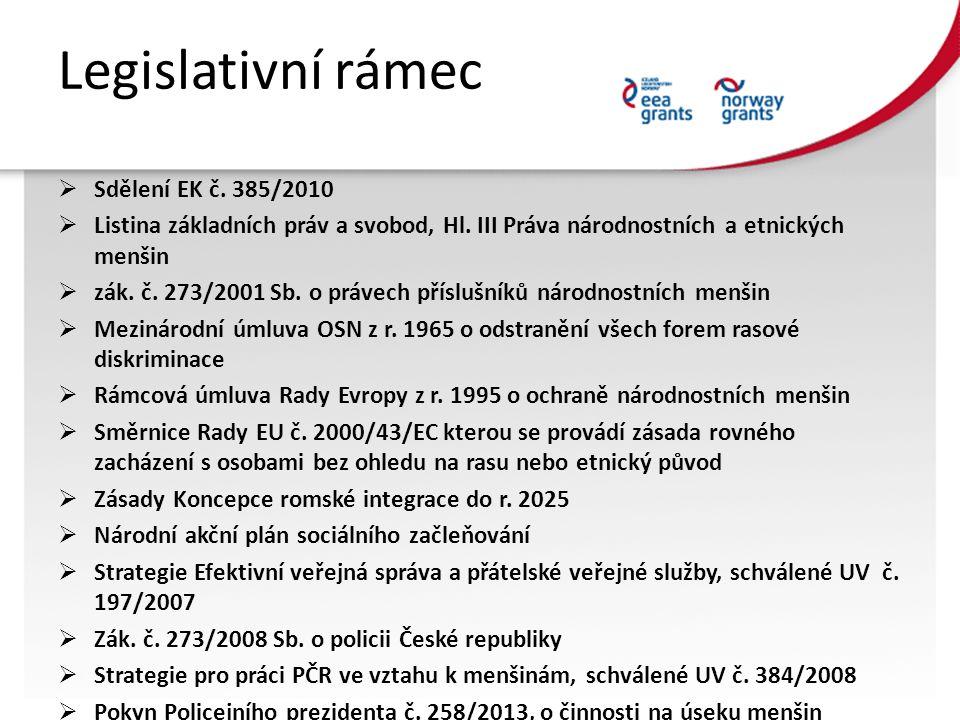 Legislativní rámec  Sdělení EK č. 385/2010  Listina základních práv a svobod, Hl. III Práva národnostních a etnických menšin  zák. č. 273/2001 Sb.