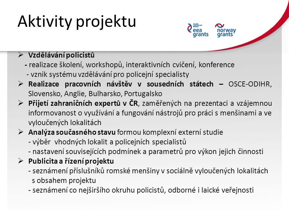 Aktivity projektu  Vzdělávání policistů - realizace školení, workshopů, interaktivních cvičení, konference - vznik systému vzdělávání pro policejní s