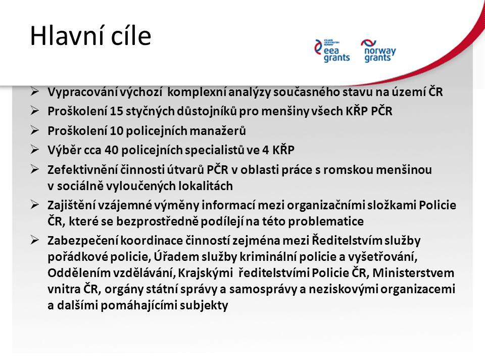 Hlavní cíle  Vypracování výchozí komplexní analýzy současného stavu na území ČR  Proškolení 15 styčných důstojníků pro menšiny všech KŘP PČR  Prošk