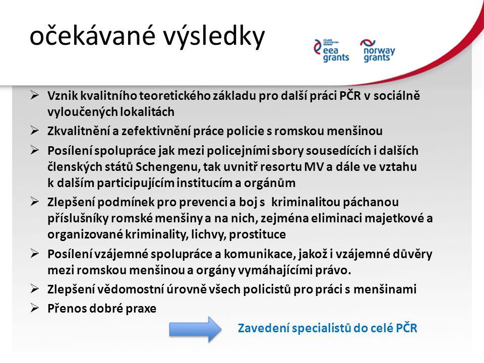 očekávané výsledky  Vznik kvalitního teoretického základu pro další práci PČR v sociálně vyloučených lokalitách  Zkvalitnění a zefektivnění práce po
