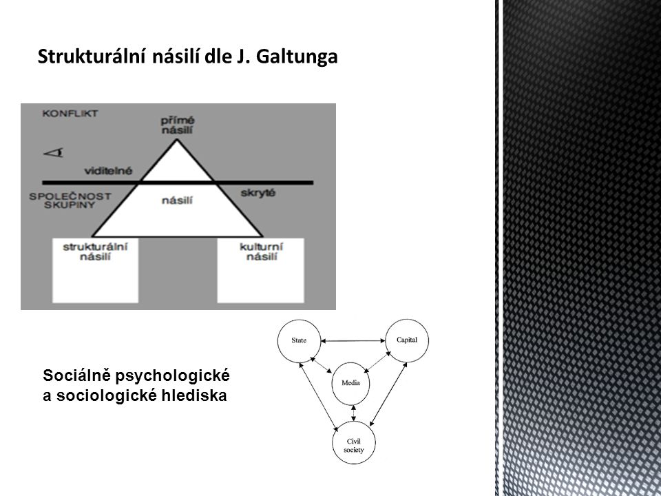 Strukturální násilí dle J. Galtunga Sociálně psychologické a sociologické hlediska