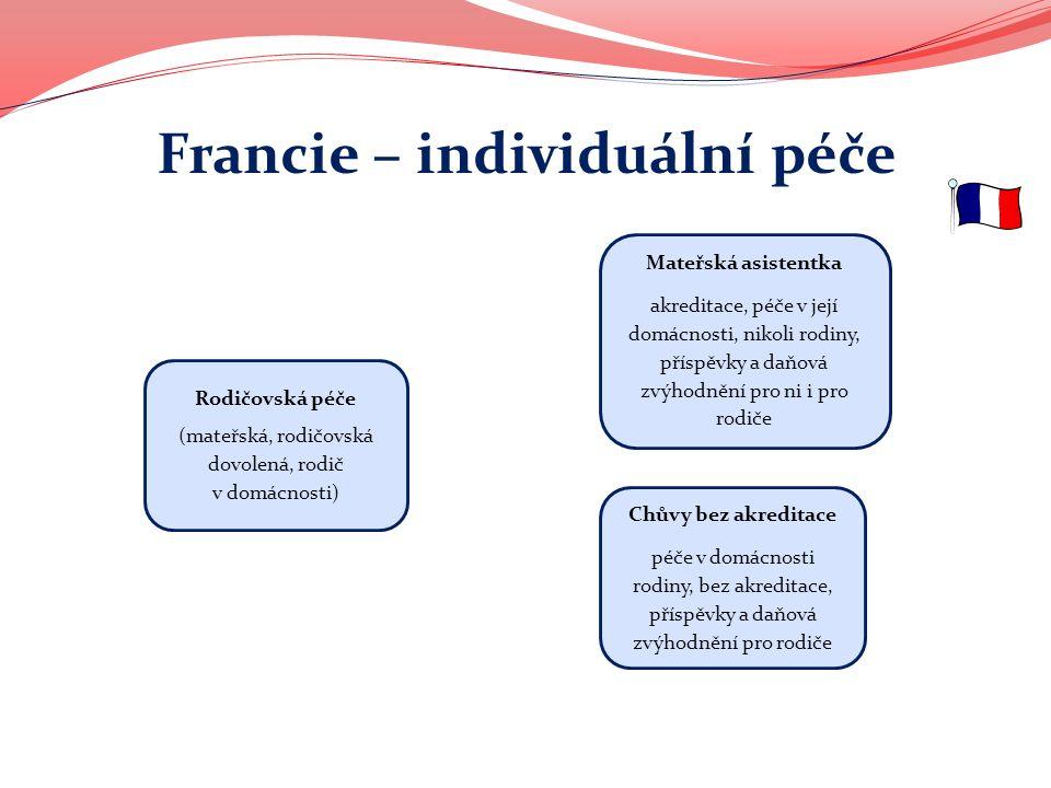 Francie – individuální péče Mateřská asistentka akreditace, péče v její domácnosti, nikoli rodiny, příspěvky a daňová zvýhodnění pro ni i pro rodiče Rodičovská péče (mateřská, rodičovská dovolená, rodič v domácnosti) Chůvy bez akreditace péče v domácnosti rodiny, bez akreditace, příspěvky a daňová zvýhodnění pro rodiče