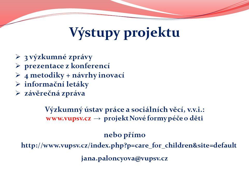 Výstupy projektu  3 výzkumné zprávy  prezentace z konferencí  4 metodiky + návrhy inovací  informační letáky  závěrečná zpráva Výzkumný ústav práce a sociálních věcí, v.v.i.: www.vupsv.cz → projekt Nové formy péče o děti nebo přímo jana.paloncyova@vupsv.cz http://www.vupsv.cz/index.php?p=care_for_children&site=default