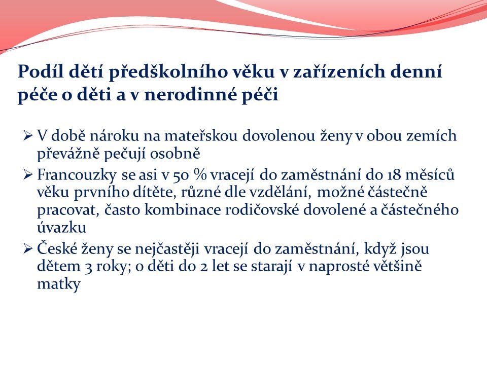 Podíl dětí předškolního věku v zařízeních denní péče o děti a v nerodinné péči  V době nároku na mateřskou dovolenou ženy v obou zemích převážně pečují osobně  Francouzky se asi v 50 % vracejí do zaměstnání do 18 měsíců věku prvního dítěte, různé dle vzdělání, možné částečně pracovat, často kombinace rodičovské dovolené a částečného úvazku  České ženy se nejčastěji vracejí do zaměstnání, když jsou dětem 3 roky; o děti do 2 let se starají v naprosté většině matky