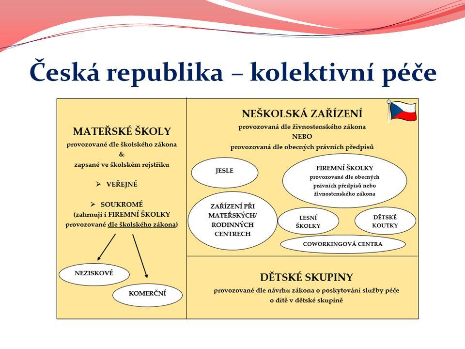 Česká republika – kolektivní péče