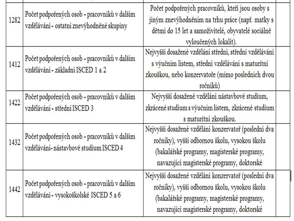 """""""Přírodovědné a technické vzdělávání Ústeckého kraje CZ.1.07/1.1.00/44.0005 19"""