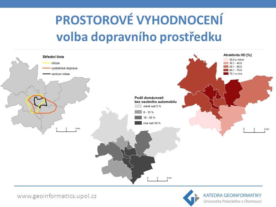 www.geoinformatics.upol.cz PROSTOROVÉ VYHODNOCENÍ volba dopravního prostředku