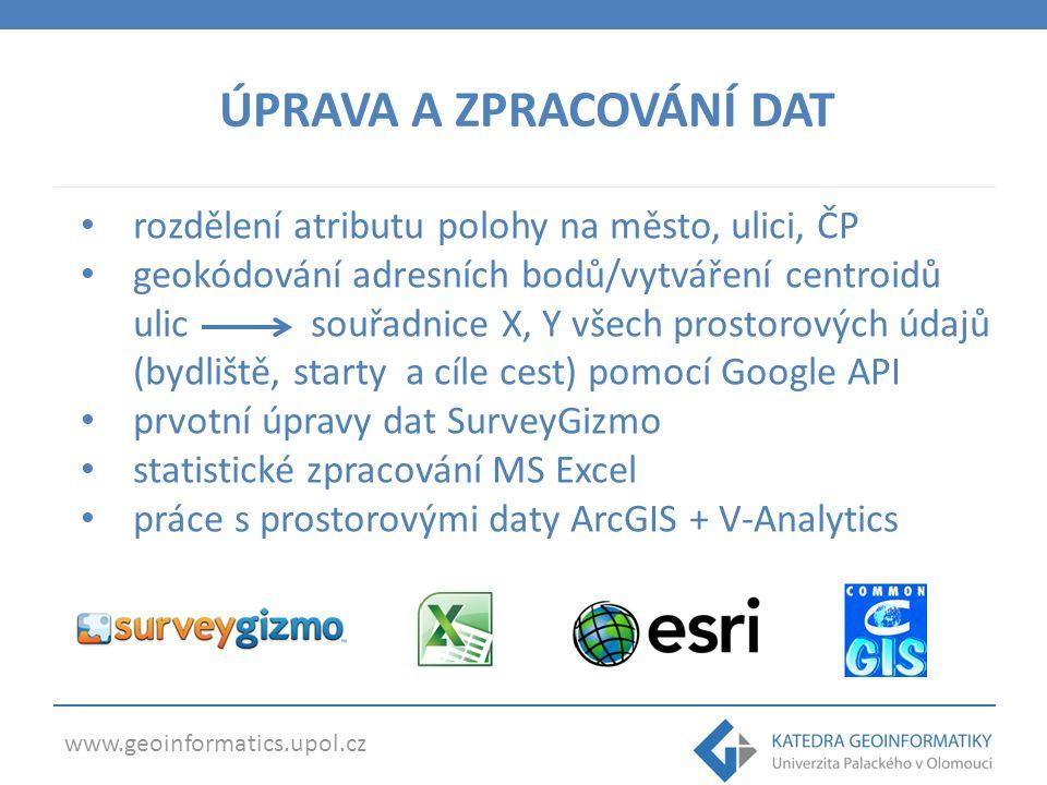 www.geoinformatics.upol.cz STATISTICKÉ VYHODNOCENÍ základní údaje osob v domácnostech žijí průměrně 3 osoby, většinou dvě dospělé osoby a jedno dítě 15 % osob pracuje ve směnném provozu
