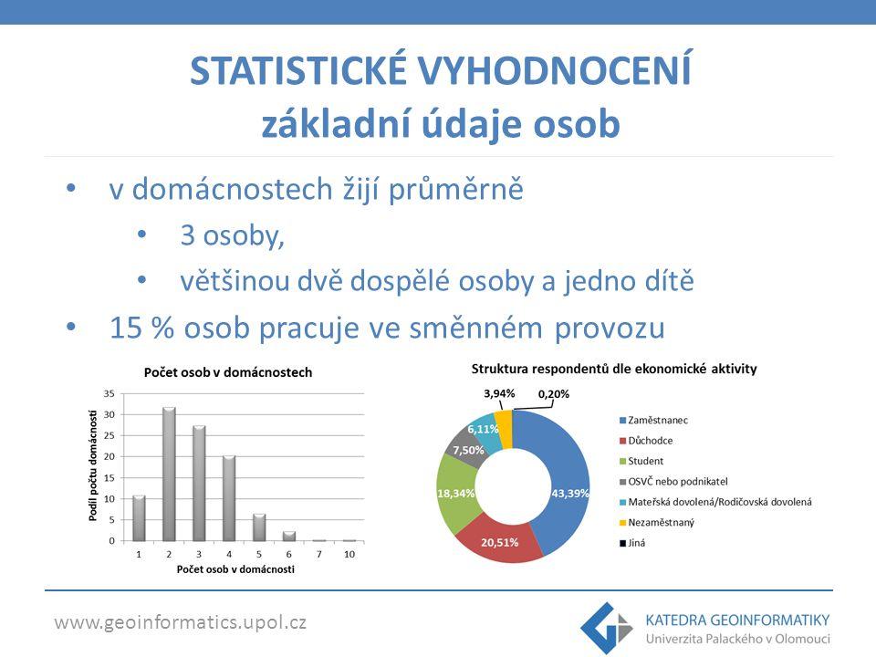 www.geoinformatics.upol.cz STATISTICKÉ VYHODNOCENÍ frekvence návštěvnosti cílů