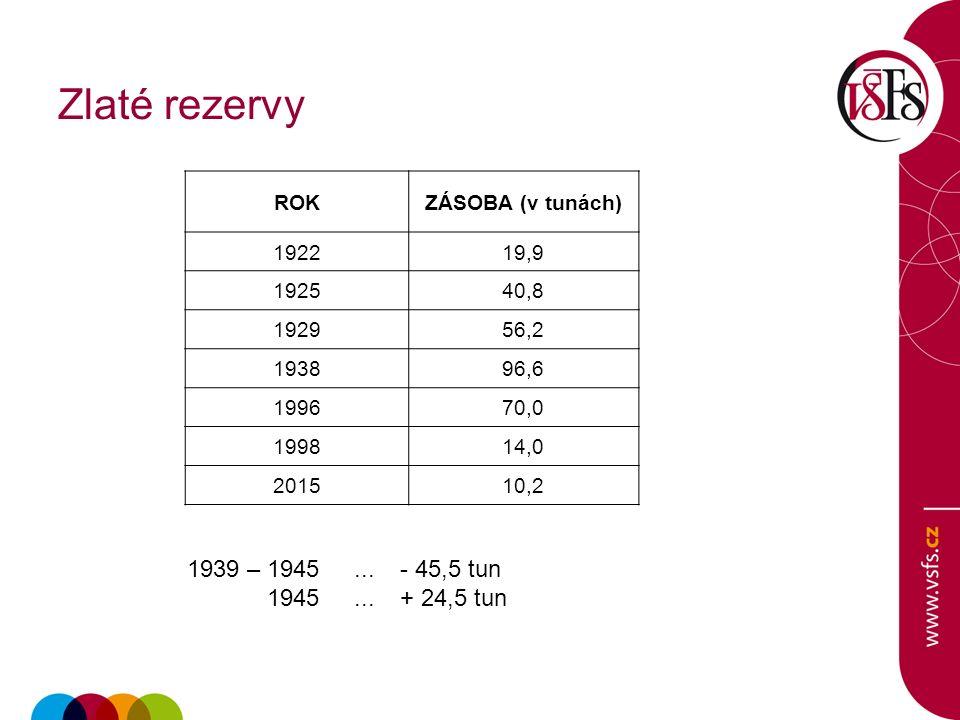 Zlaté rezervy ROKZÁSOBA (v tunách) 192219,9 192540,8 192956,2 193896,6 199670,0 199814,0 201510,2 1939 – 1945...